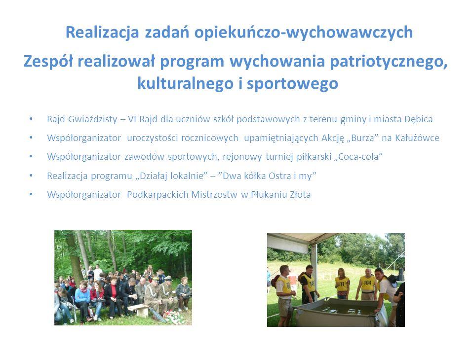 Realizacja zadań opiekuńczo-wychowawczych Rajd Gwiaździsty – VI Rajd dla uczniów szkół podstawowych z terenu gminy i miasta Dębica Współorganizator ur