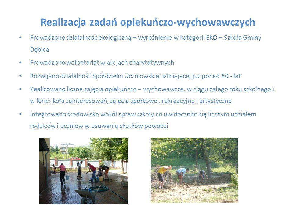 Prowadzono działalność ekologiczną – wyróżnienie w kategorii EKO – Szkoła Gminy Dębica Prowadzono wolontariat w akcjach charytatywnych Rozwijano dział