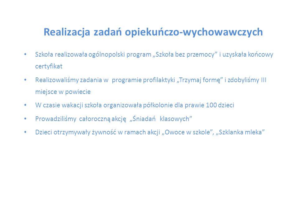 Szkoła realizowała ogólnopolski program Szkoła bez przemocy i uzyskała końcowy certyfikat Realizowaliśmy zadania w programie profilaktyki Trzymaj form