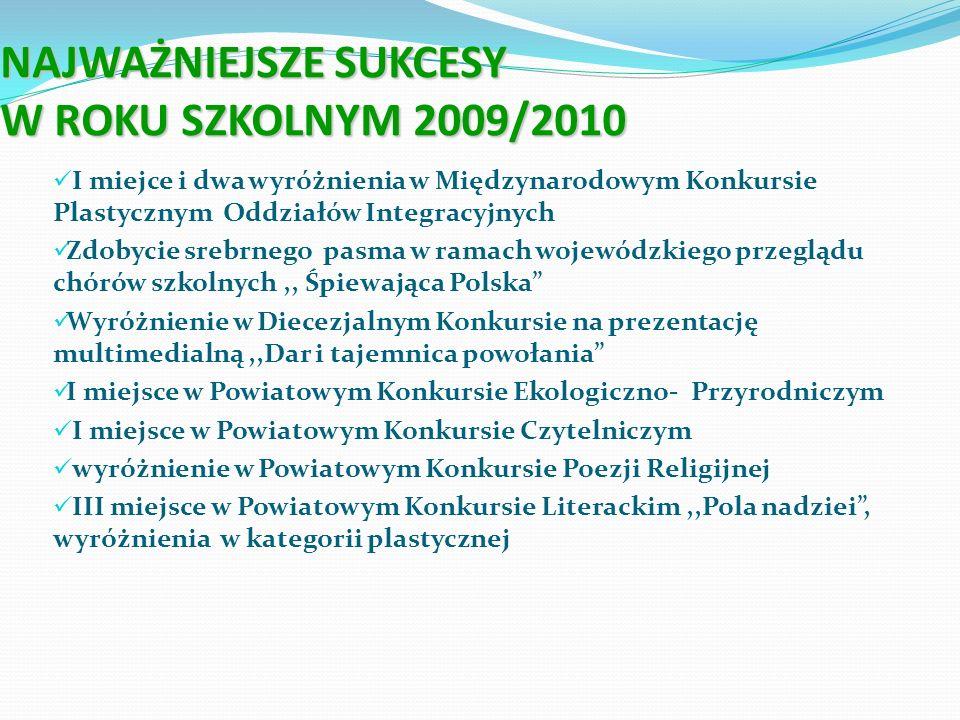 NAJWAŻNIEJSZE SUKCESY W ROKU SZKOLNYM 2009/2010 I miejce i dwa wyróżnienia w Międzynarodowym Konkursie Plastycznym Oddziałów Integracyjnych Zdobycie srebrnego pasma w ramach wojewódzkiego przeglądu chórów szkolnych,, Śpiewająca Polska Wyróżnienie w Diecezjalnym Konkursie na prezentację multimedialną,,Dar i tajemnica powołania I miejsce w Powiatowym Konkursie Ekologiczno- Przyrodniczym I miejsce w Powiatowym Konkursie Czytelniczym wyróżnienie w Powiatowym Konkursie Poezji Religijnej III miejsce w Powiatowym Konkursie Literackim,,Pola nadziei, wyróżnienia w kategorii plastycznej