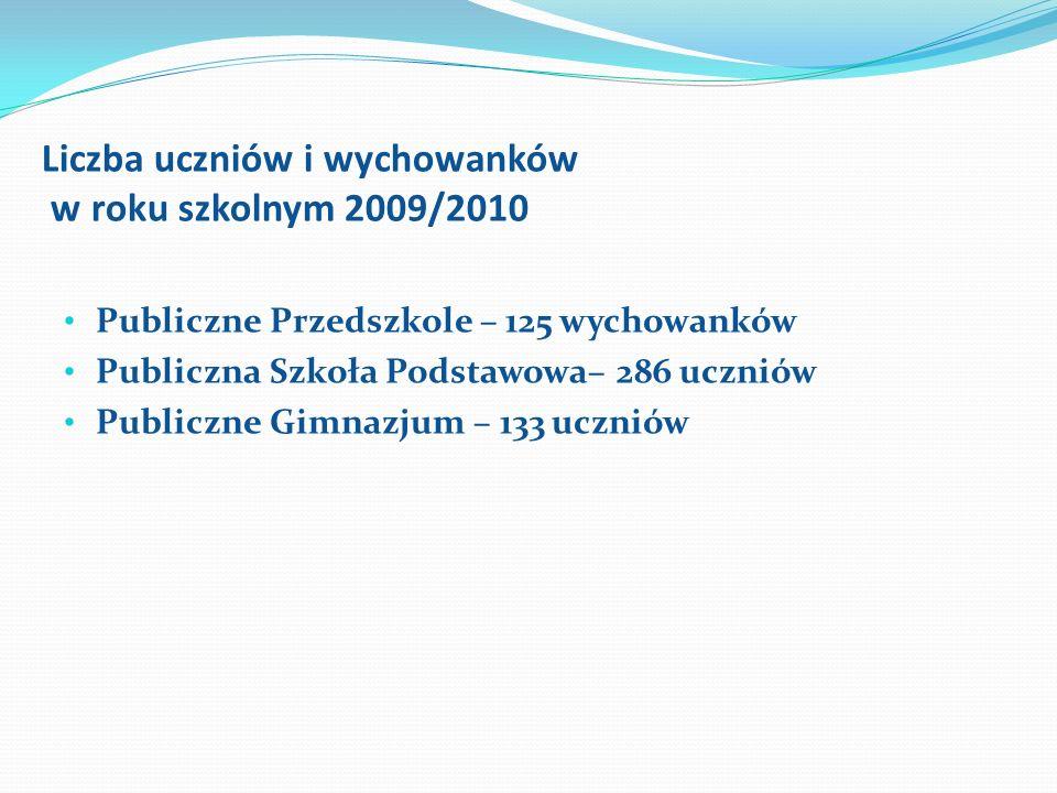 Liczba uczniów i wychowanków w roku szkolnym 2009/2010 Publiczne Przedszkole – 125 wychowanków Publiczna Szkoła Podstawowa– 286 uczniów Publiczne Gimn