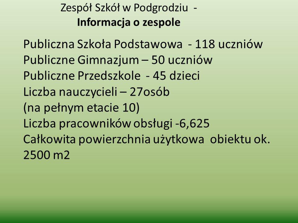 Zespół Szkół w Podgrodziu - Informacja o zespole Publiczna Szkoła Podstawowa - 118 uczniów Publiczne Gimnazjum – 50 uczniów Publiczne Przedszkole - 45