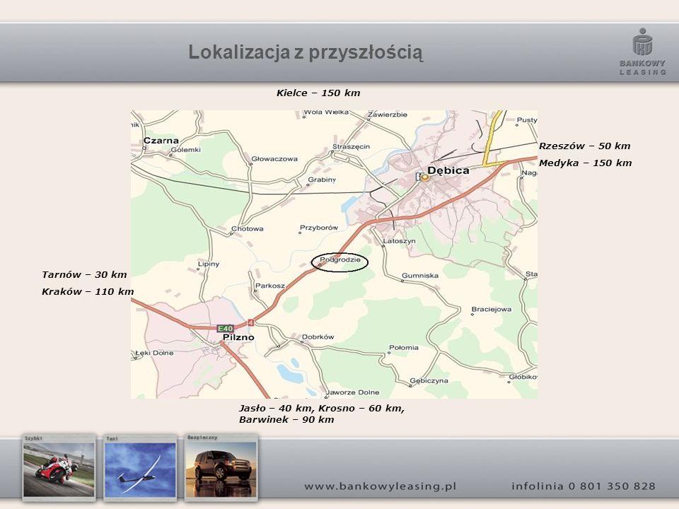 Lokalizacja z przyszłością Tarnów – 30 km Kraków – 110 km Rzeszów – 50 km Medyka – 150 km Jasło – 40 km, Krosno – 60 km, Barwinek – 90 km Kielce – 150 km