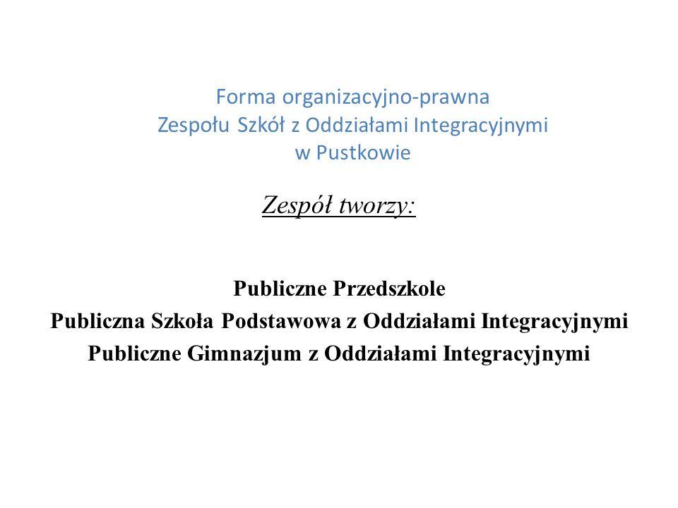 Wyniki gimnazjum w latach 2005-2010 Wyniki egzaminu w części matematyczno-przyrodniczej w latach 2005-2010