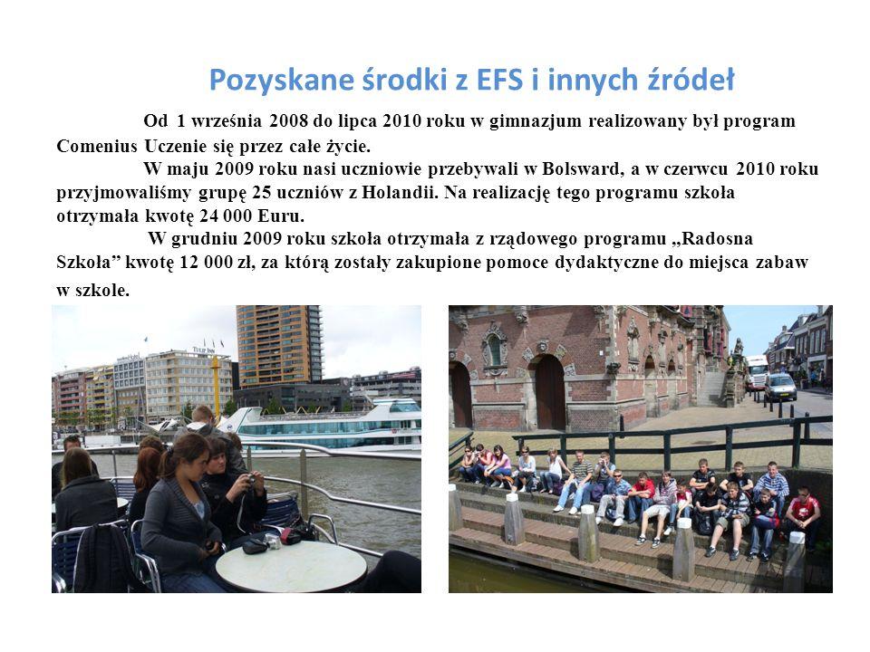 Pozyskane środki z EFS i innych źródeł Od 1 września 2008 do lipca 2010 roku w gimnazjum realizowany był program Comenius Uczenie się przez całe życie.