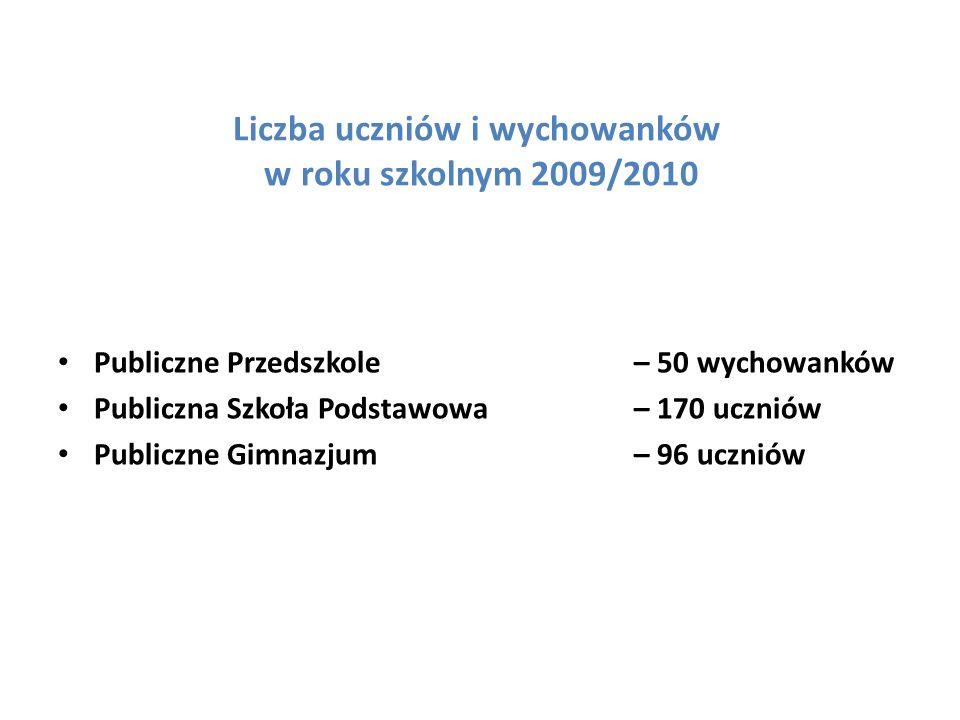 Liczba uczniów i wychowanków w roku szkolnym 2009/2010 Publiczne Przedszkole – 50 wychowanków Publiczna Szkoła Podstawowa– 170 uczniów Publiczne Gimnazjum – 96 uczniów