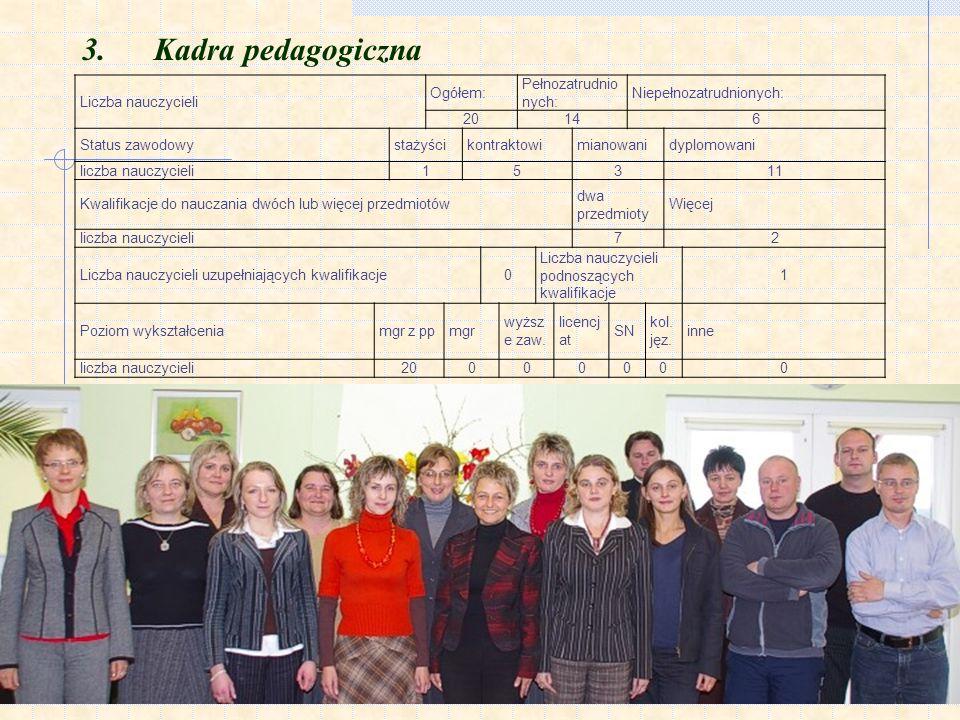 3. Kadra pedagogiczna Liczba nauczycieli Ogółem: Pełnozatrudnio nych: Niepełnozatrudnionych: 20146 Status zawodowystażyścikontraktowimianowanidyplomow