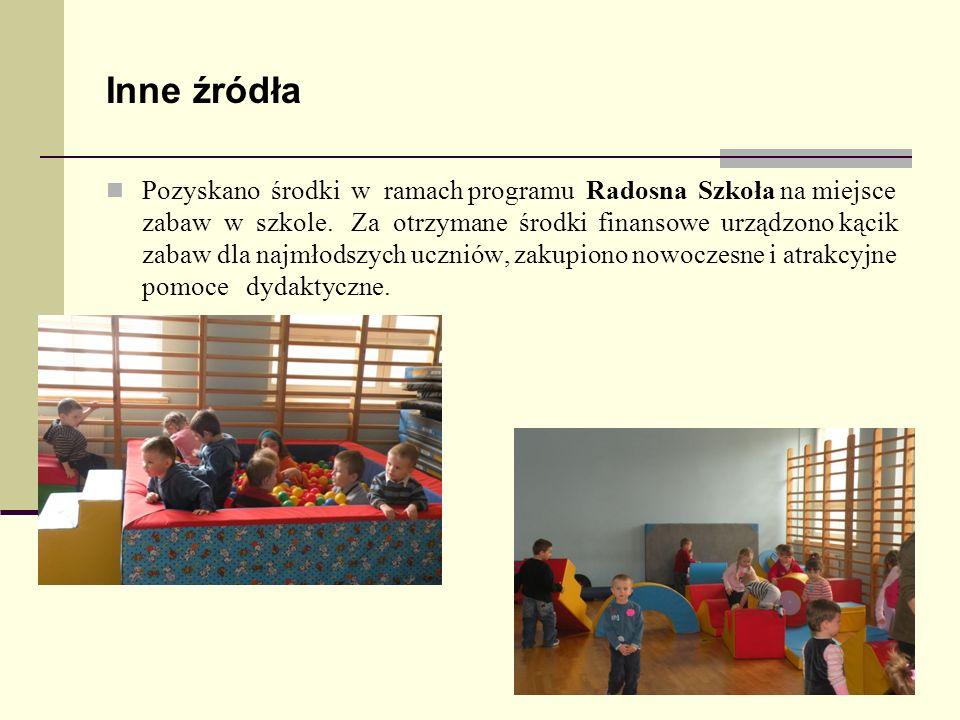 Inne źródła Pozyskano środki w ramach programu Radosna Szkoła na miejsce zabaw w szkole. Za otrzymane środki finansowe urządzono kącik zabaw dla najmł
