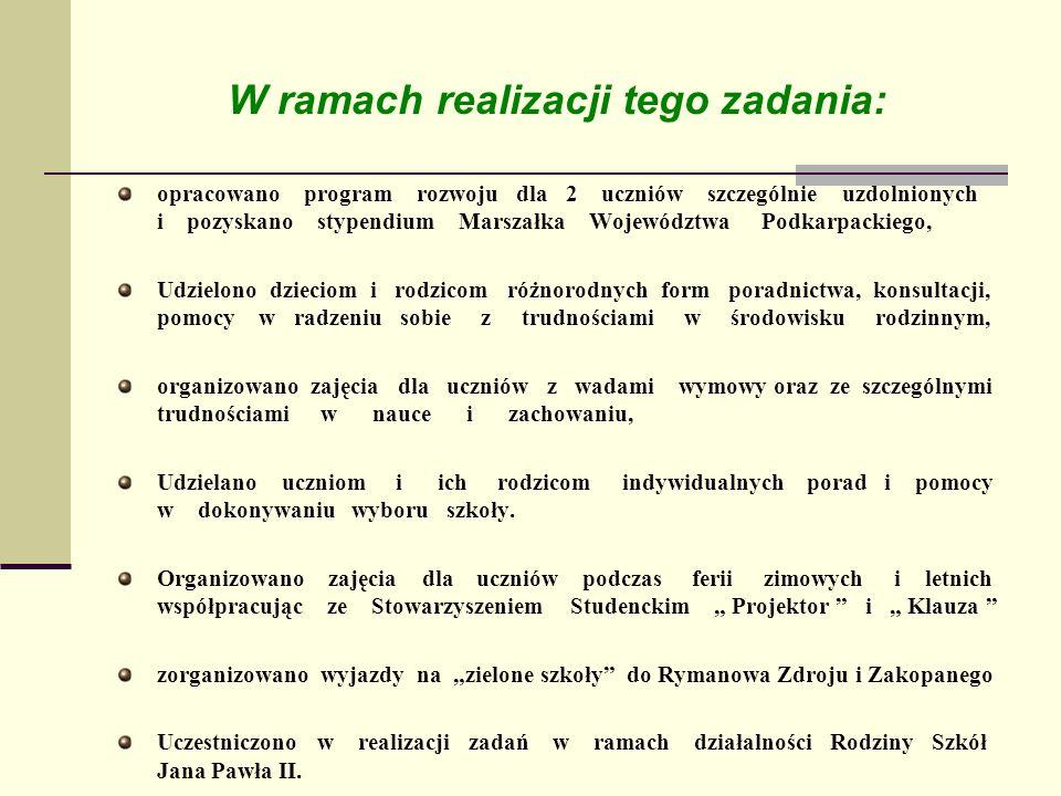 KONKURSORGANIZATORETAPOSIĄGNIĘCIA Ocal okruchy historii – młodzież buduje muzea KO RzeszówWojewódzki I miejsce kat.Solidarność i opozycja demokratyczna w latach 1970 – 1989.