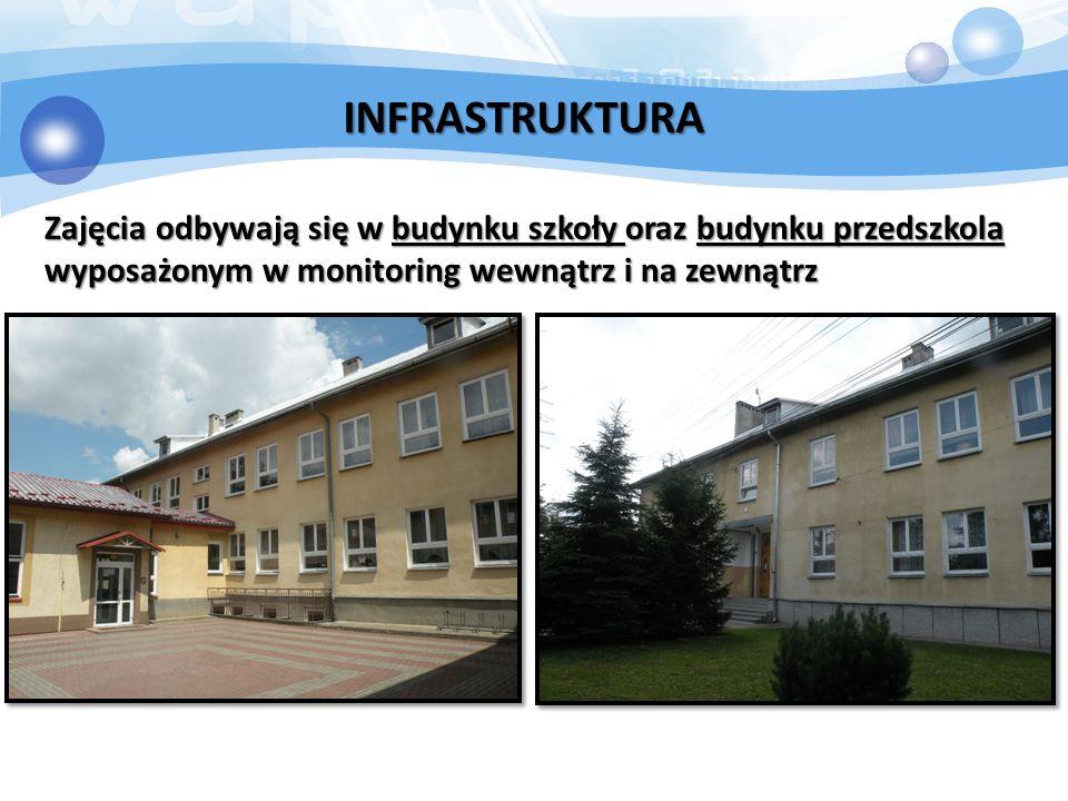 INFRASTRUKTURA Zajęcia odbywają się w budynku szkoły oraz budynku przedszkola wyposażonym w monitoring wewnątrz i na zewnątrz