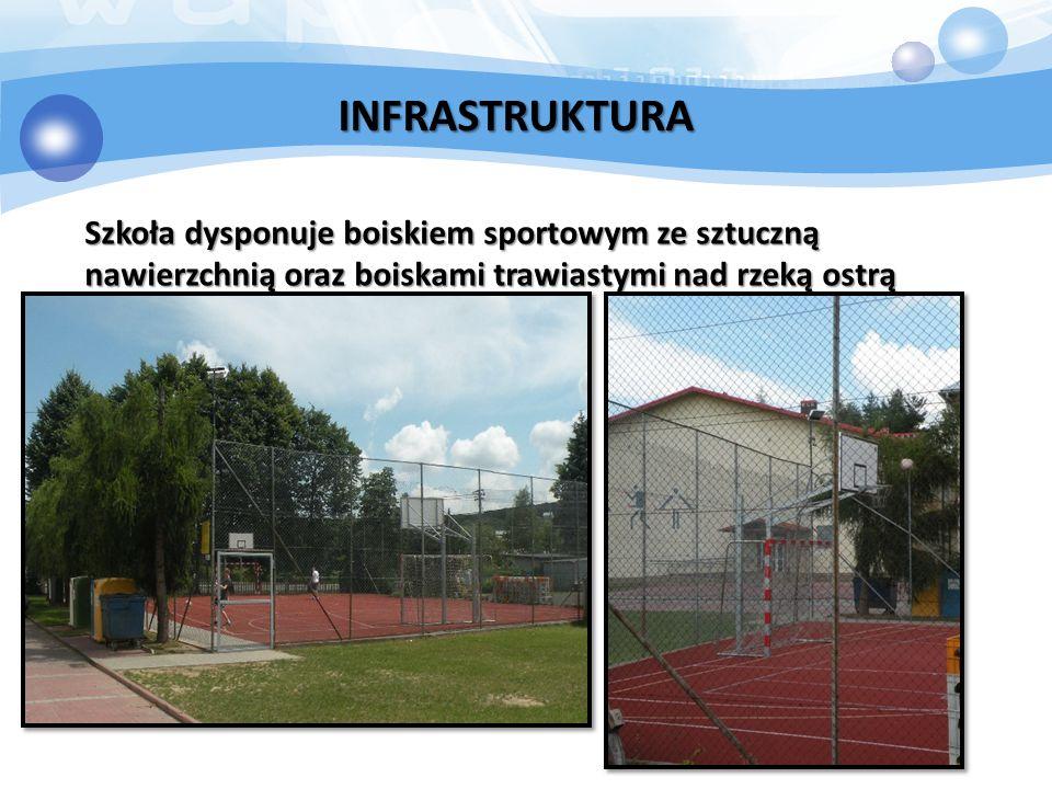 INFRASTRUKTURA Szkoła dysponuje boiskiem sportowym ze sztuczną nawierzchnią oraz boiskami trawiastymi nad rzeką ostrą