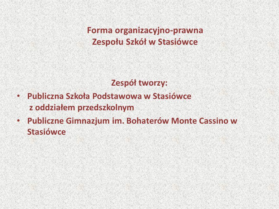 Forma organizacyjno-prawna Zespołu Szkół w Stasiówce Zespół tworzy: Publiczna Szkoła Podstawowa w Stasiówce z oddziałem przedszkolnym Publiczne Gimnazjum im.