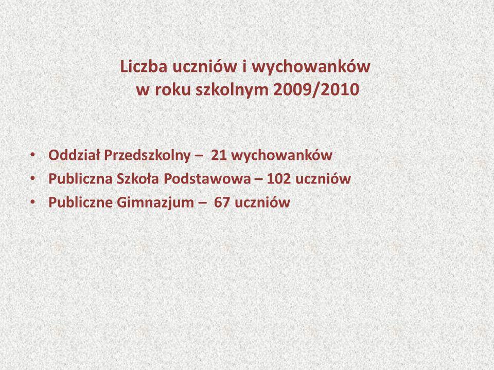 Liczba uczniów i wychowanków w roku szkolnym 2009/2010 Oddział Przedszkolny – 21 wychowanków Publiczna Szkoła Podstawowa – 102 uczniów Publiczne Gimnazjum – 67 uczniów