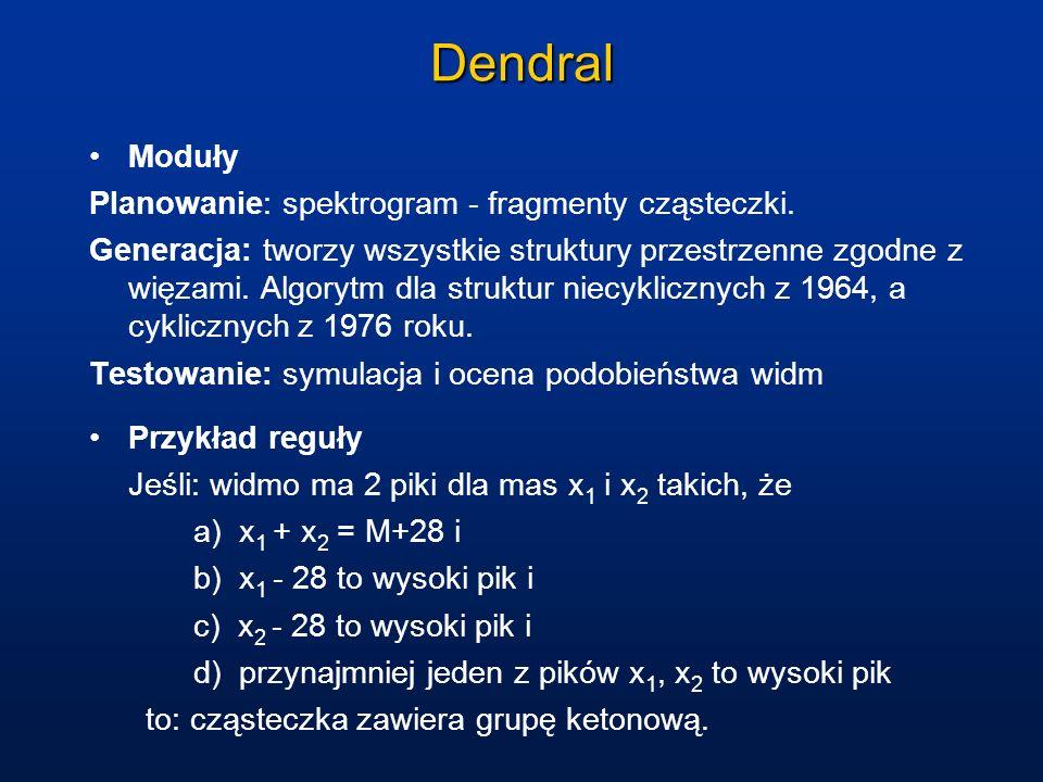 Dendral Moduły Planowanie: spektrogram - fragmenty cząsteczki. Generacja: tworzy wszystkie struktury przestrzenne zgodne z więzami. Algorytm dla struk