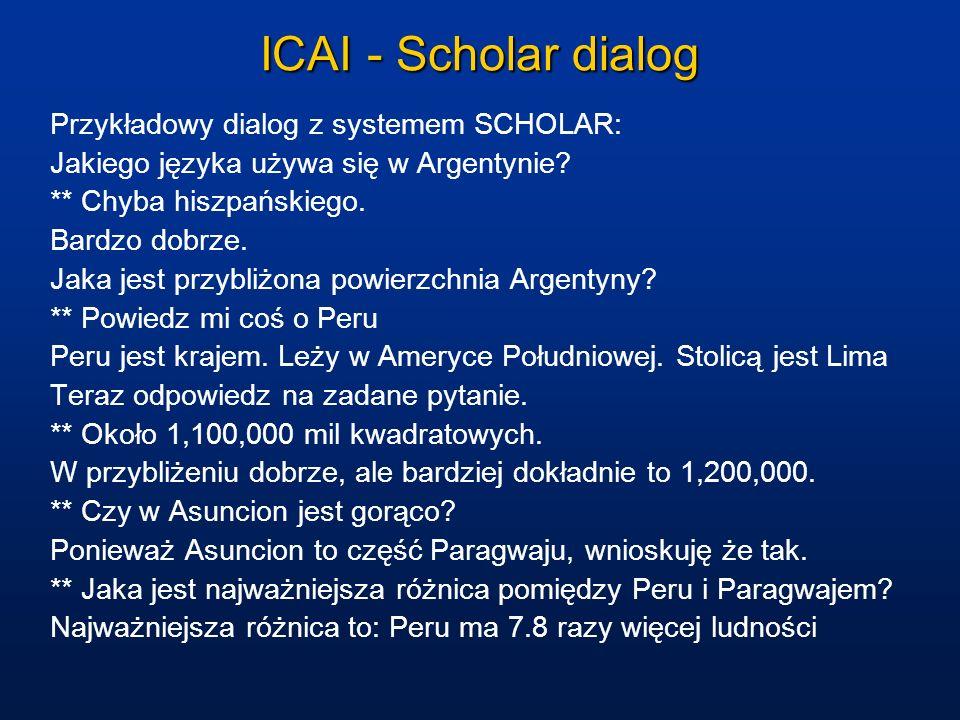 ICAI - Scholar dialog Przykładowy dialog z systemem SCHOLAR: Jakiego języka używa się w Argentynie? ** Chyba hiszpańskiego. Bardzo dobrze. Jaka jest p
