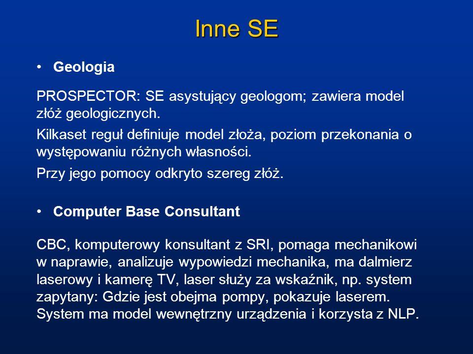 Inne SE Geologia PROSPECTOR: SE asystujący geologom; zawiera model złóż geologicznych. Kilkaset reguł definiuje model złoża, poziom przekonania o wyst
