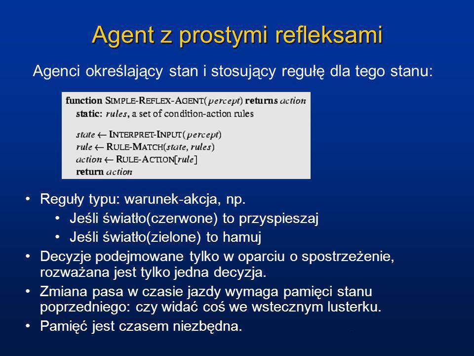 Agent z prostymi refleksami Agenci określający stan i stosujący regułę dla tego stanu: Reguły typu: warunek-akcja, np. Jeśli światło(czerwone) to przy
