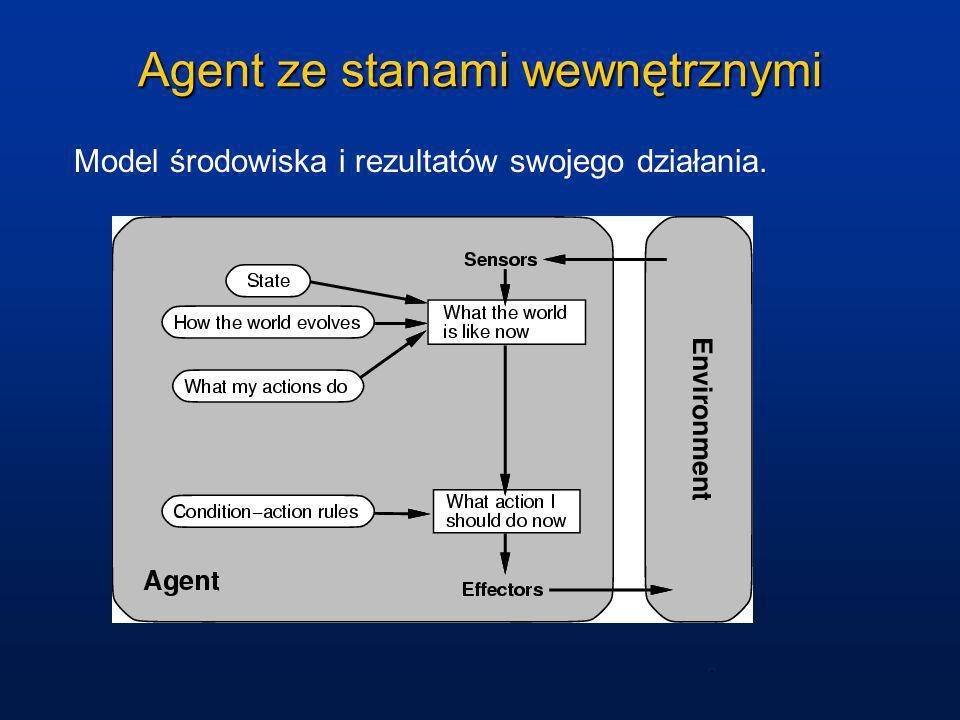 Agent ze stanami wewnętrznymi Model środowiska i rezultatów swojego działania.