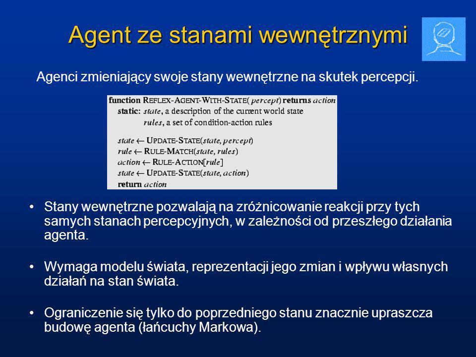 Agent ze stanami wewnętrznymi Agenci zmieniający swoje stany wewnętrzne na skutek percepcji. Stany wewnętrzne pozwalają na zróżnicowanie reakcji przy