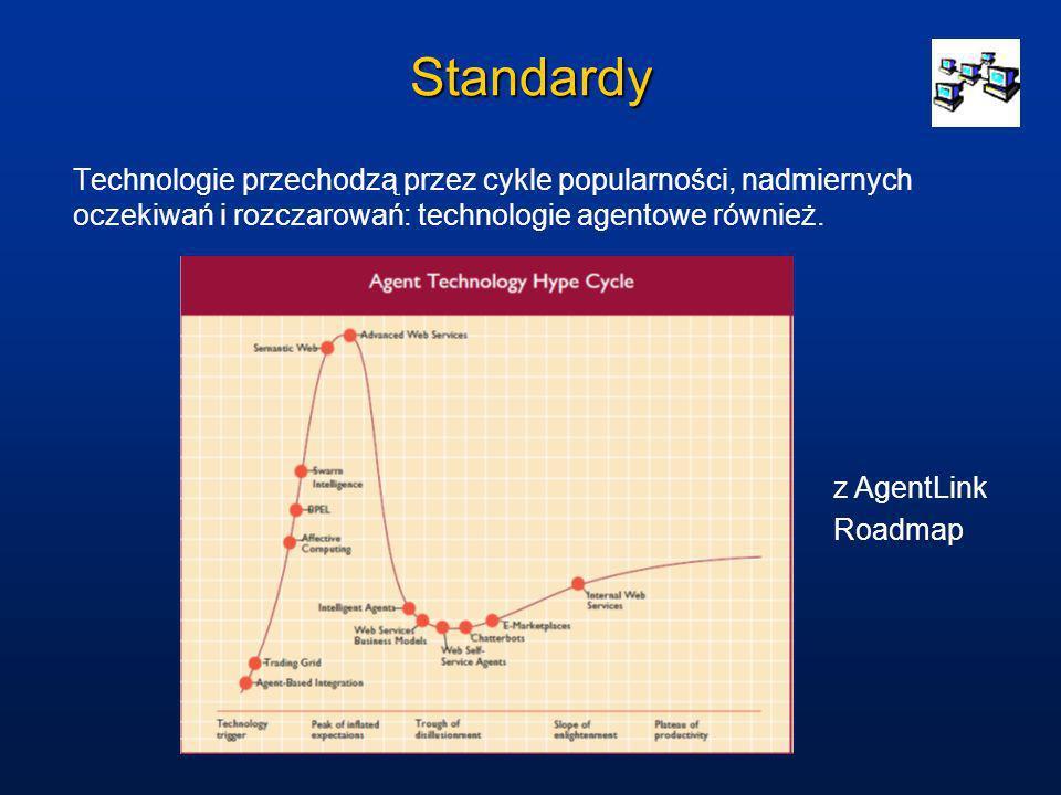 Standardy Technologie przechodzą przez cykle popularności, nadmiernych oczekiwań i rozczarowań: technologie agentowe również. z AgentLink Roadmap