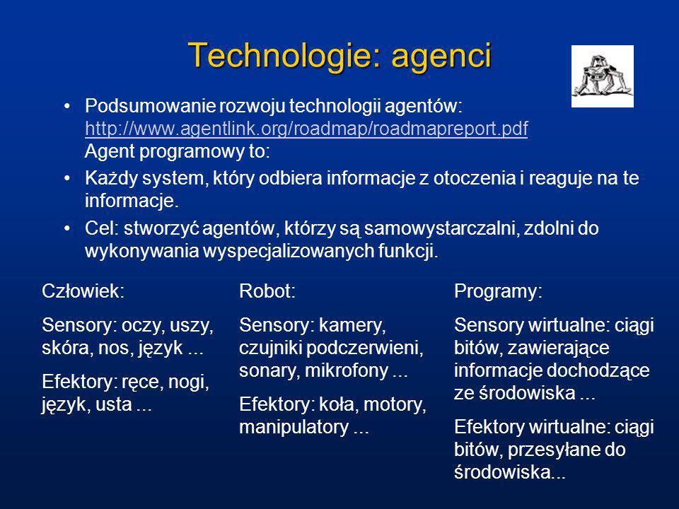 Technologie: agenci Podsumowanie rozwoju technologii agentów: http://www.agentlink.org/roadmap/roadmapreport.pdf Agent programowy to: http://www.agent
