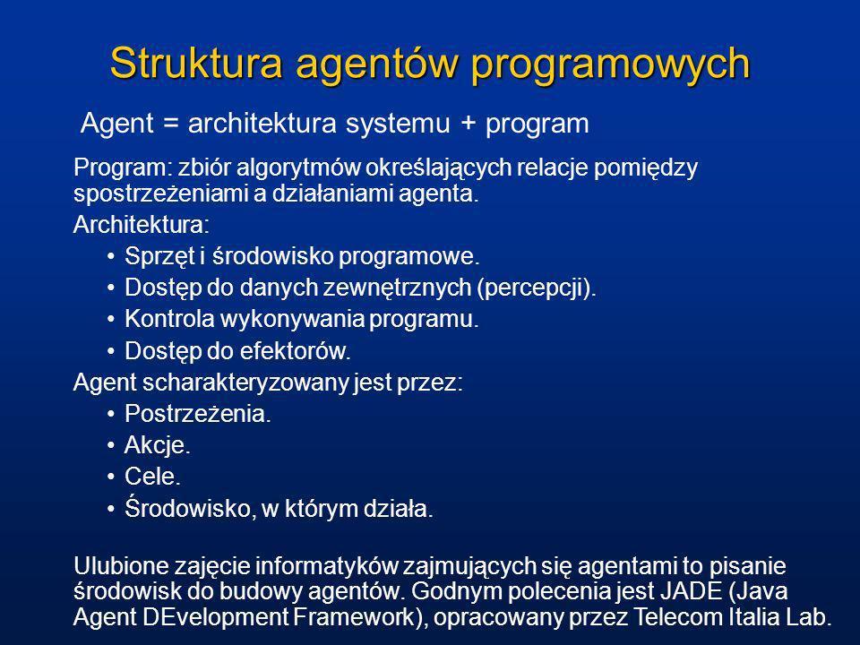 Struktura agentów programowych Agent = architektura systemu + program Program: zbiór algorytmów określających relacje pomiędzy spostrzeżeniami a dział