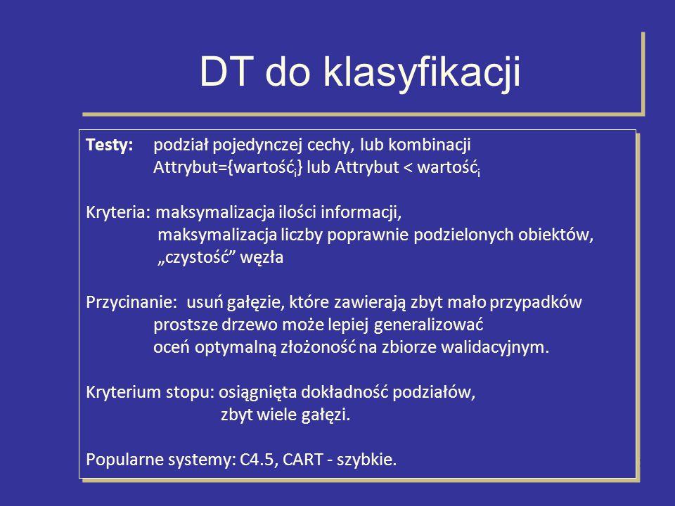 12 DT do klasyfikacji Testy: podział pojedynczej cechy, lub kombinacji Attrybut={wartość i } lub Attrybut < wartość i Kryteria: maksymalizacja ilości