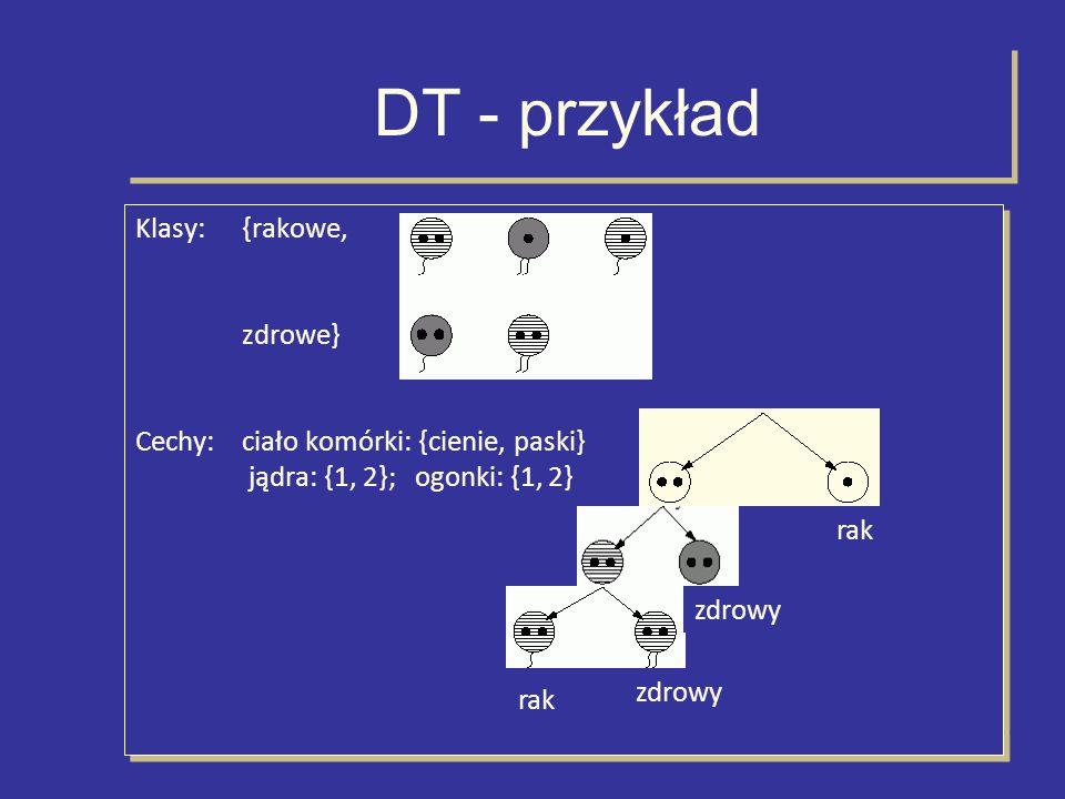 13 DT - przykład Klasy: {rakowe, zdrowe} Cechy: ciało komórki: {cienie, paski} jądra: {1, 2}; ogonki: {1, 2} Klasy: {rakowe, zdrowe} Cechy: ciało komó
