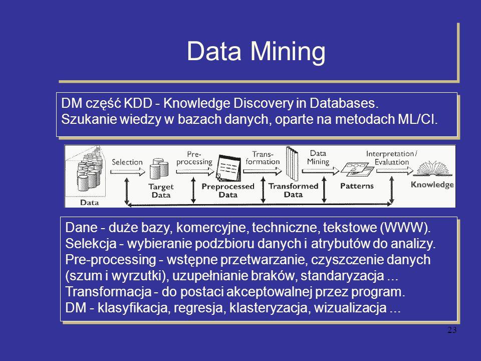 23 Data Mining DM część KDD - Knowledge Discovery in Databases. Szukanie wiedzy w bazach danych, oparte na metodach ML/CI. DM część KDD - Knowledge Di