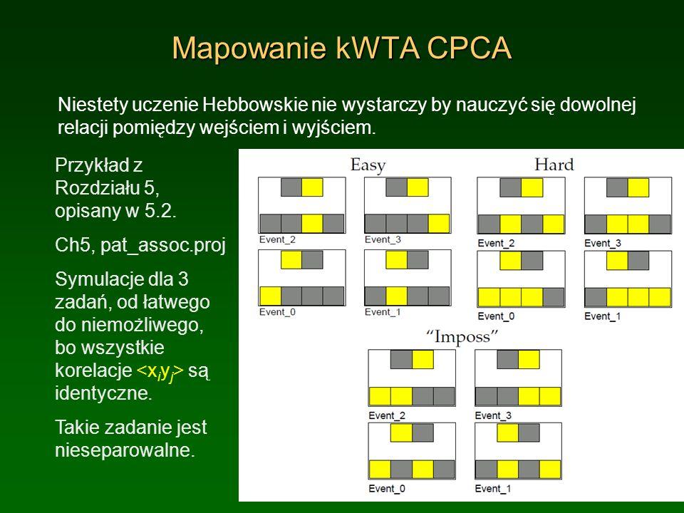Mapowanie kWTA CPCA Niestety uczenie Hebbowskie nie wystarczy by nauczyć się dowolnej relacji pomiędzy wejściem i wyjściem. Przykład z Rozdziału 5, op