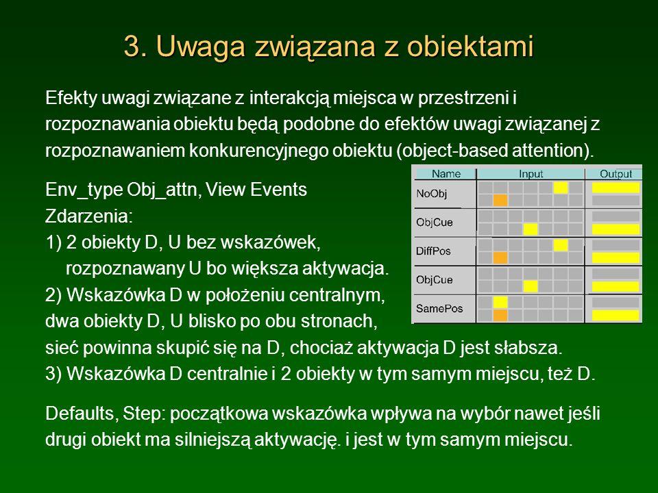 3. Uwaga związana z obiektami Efekty uwagi związane z interakcją miejsca w przestrzeni i rozpoznawania obiektu będą podobne do efektów uwagi związanej