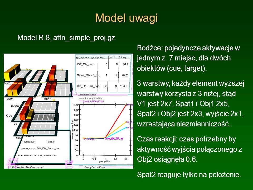 Model uwagi Model R.8, attn_simple_proj.gz Bodźce: pojedyncze aktywacje w jednym z 7 miejsc, dla dwóch obiektów (cue, target). 3 warstwy, każdy elemen
