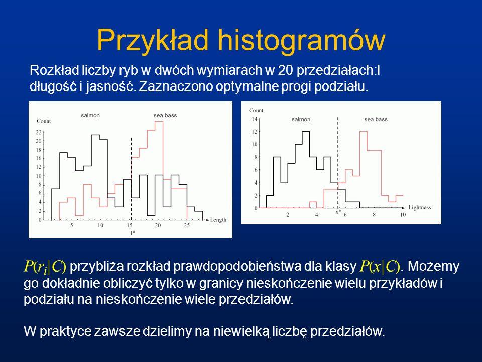 Przykład histogramów Rozkład liczby ryb w dwóch wymiarach w 20 przedziałach:l długość i jasność. Zaznaczono optymalne progi podziału. P ( r i |C ) prz
