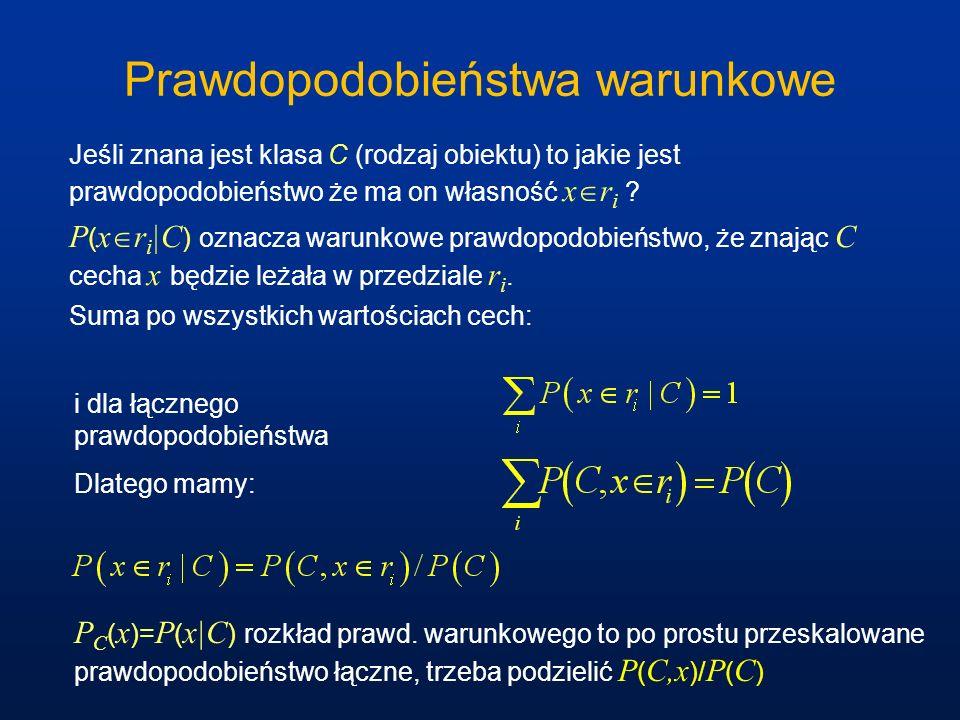 Prawdopodobieństwa warunkowe Jeśli znana jest klasa C (rodzaj obiektu) to jakie jest prawdopodobieństwo że ma on własność x r i ? P ( x r i |C ) oznac
