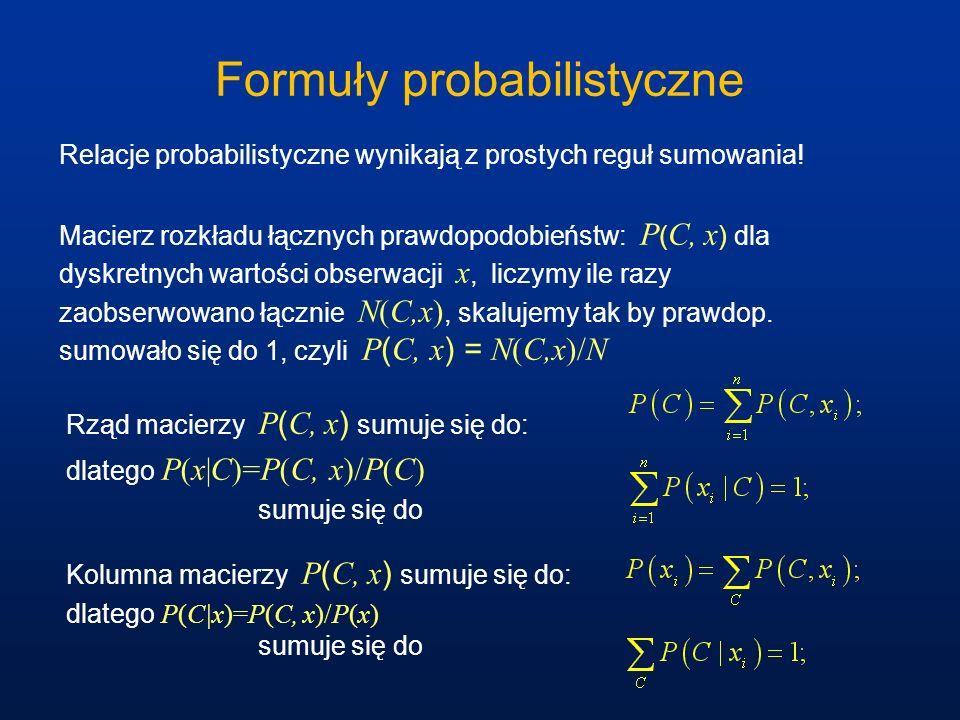 Formuły probabilistyczne Relacje probabilistyczne wynikają z prostych reguł sumowania! Macierz rozkładu łącznych prawdopodobieństw: P ( C, x ) dla dys