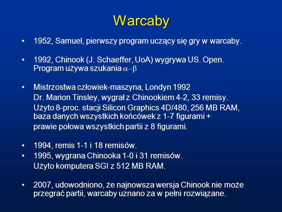 Warcaby 1952, Samuel, pierwszy program uczący się gry w warcaby. 1992, Chinook (J. Schaeffer, UoA) wygrywa US. Open. Program używa szukania Mistrzostw
