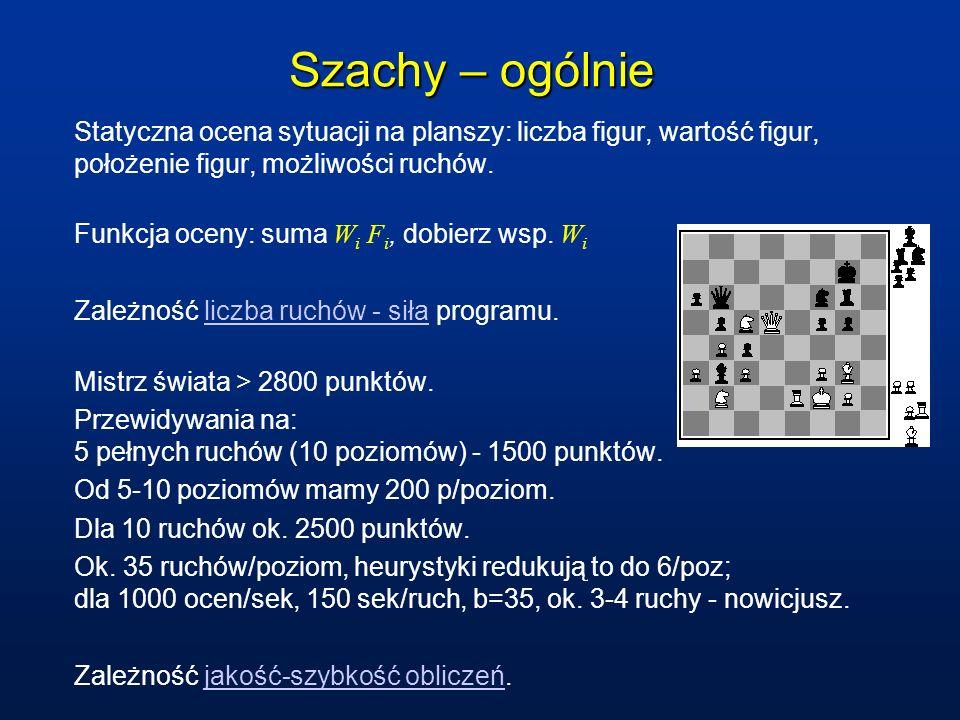 Szachy - historia.1958, pierwszy program szachowy, Alex Bernstein.
