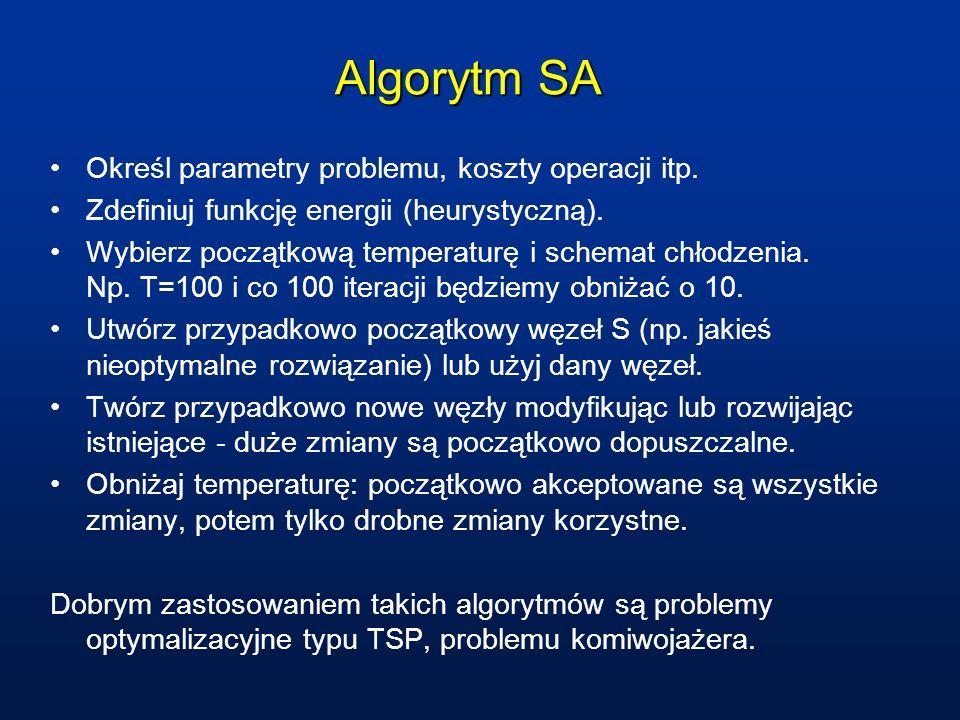 Algorytm SA Określ parametry problemu, koszty operacji itp. Zdefiniuj funkcję energii (heurystyczną). Wybierz początkową temperaturę i schemat chłodze