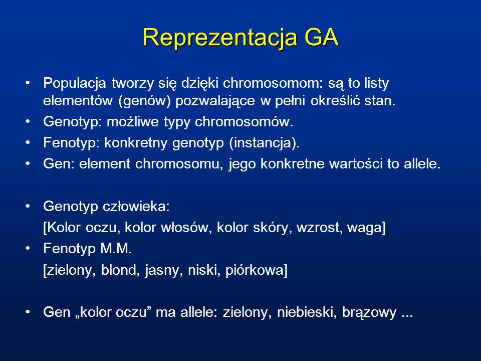 Reprezentacja GA Populacja tworzy się dzięki chromosomom: są to listy elementów (genów) pozwalające w pełni określić stan. Genotyp: możliwe typy chrom