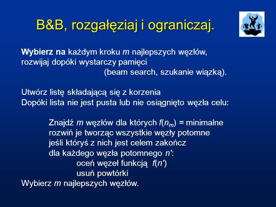 B&B, rozgałęziaj i ograniczaj. Wybierz na każdym kroku m najlepszych węzłów, rozwijaj dopóki wystarczy pamięci (beam search, szukanie wiązką). Utwórz