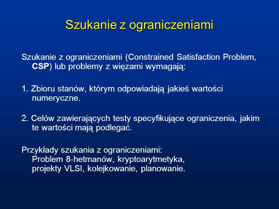 Szukanie z ograniczeniami Szukanie z ograniczeniami (Constrained Satisfaction Problem, CSP) lub problemy z więzami wymagają: 1. Zbioru stanów, którym