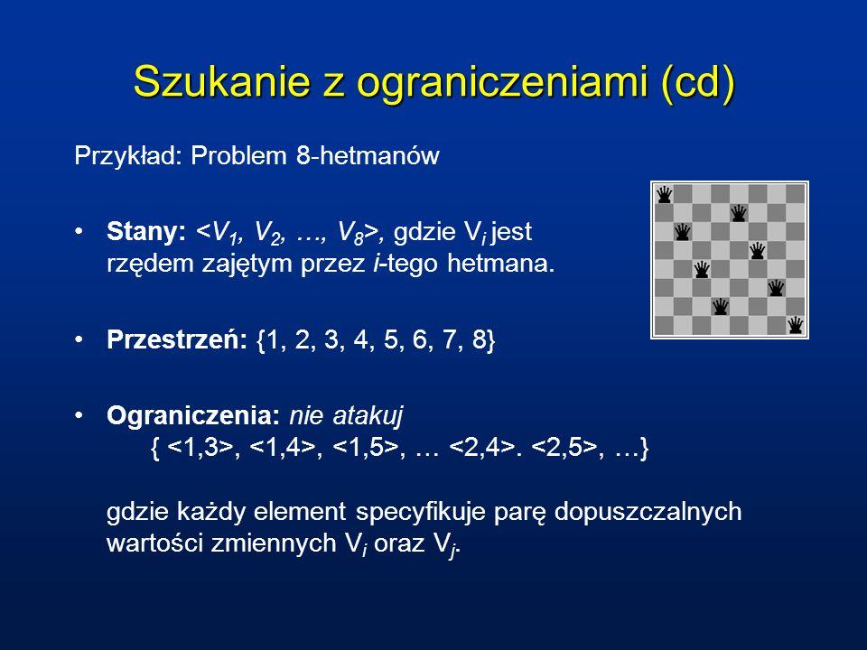 Szukanie z ograniczeniami (cd) Przykład: Problem 8-hetmanów Stany:, gdzie V i jest rzędem zajętym przez i-tego hetmana. Przestrzeń: {1, 2, 3, 4, 5, 6,
