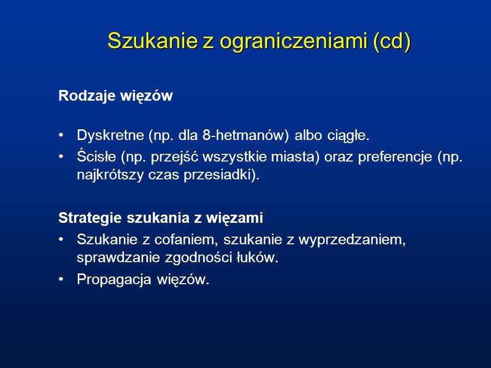 Szukanie z ograniczeniami (cd) Rodzaje więzów Dyskretne (np. dla 8-hetmanów) albo ciągłe. Ścisłe (np. przejść wszystkie miasta) oraz preferencje (np.