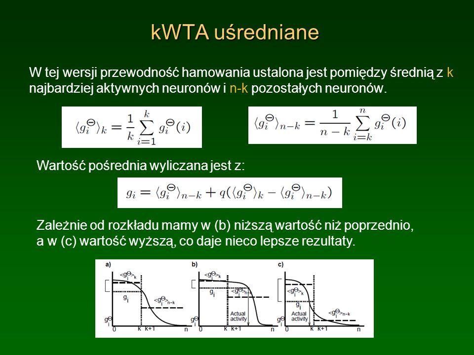 kWTA uśredniane W tej wersji przewodność hamowania ustalona jest pomiędzy średnią z k najbardziej aktywnych neuronów i n-k pozostałych neuronów. Warto