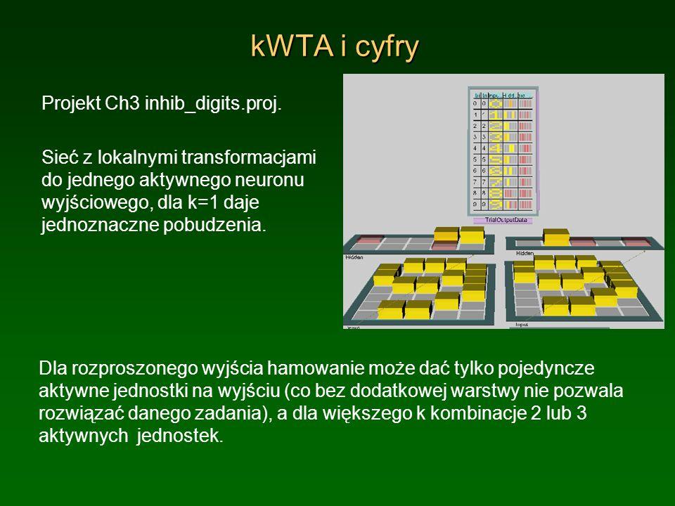kWTA i cyfry Projekt Ch3 inhib_digits.proj. Sieć z lokalnymi transformacjami do jednego aktywnego neuronu wyjściowego, dla k=1 daje jednoznaczne pobud
