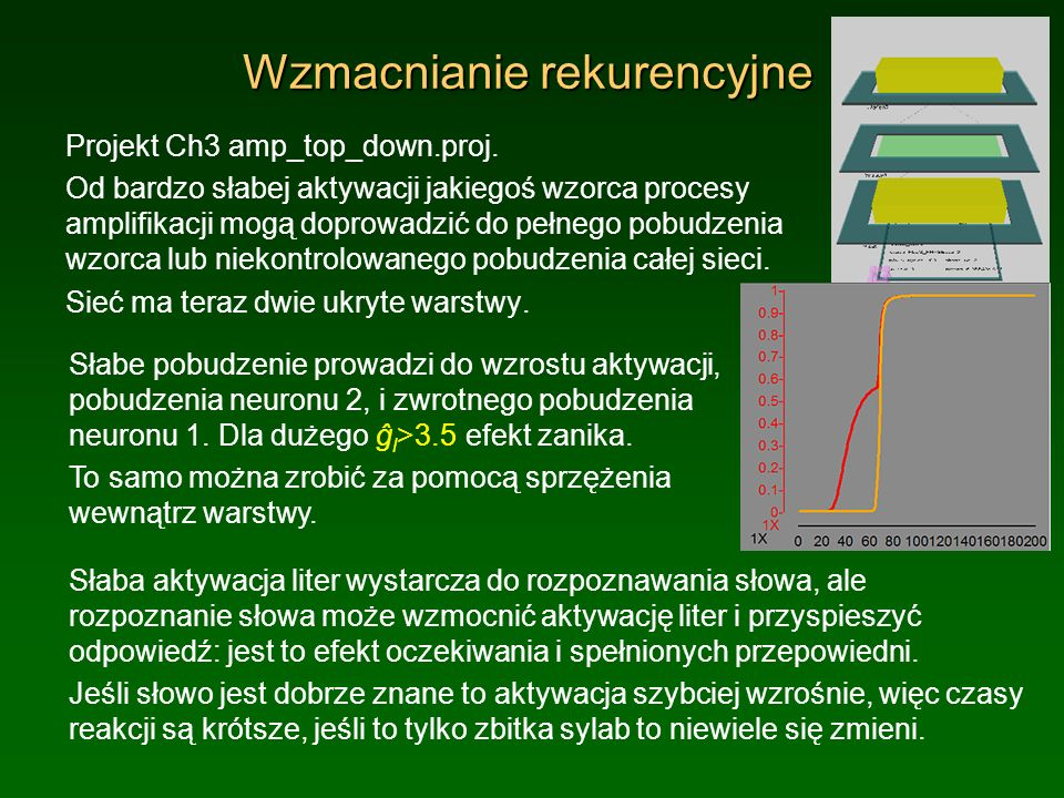 Wzmacnianie RR Projekt Ch3 amp_top_down.dist.proj.