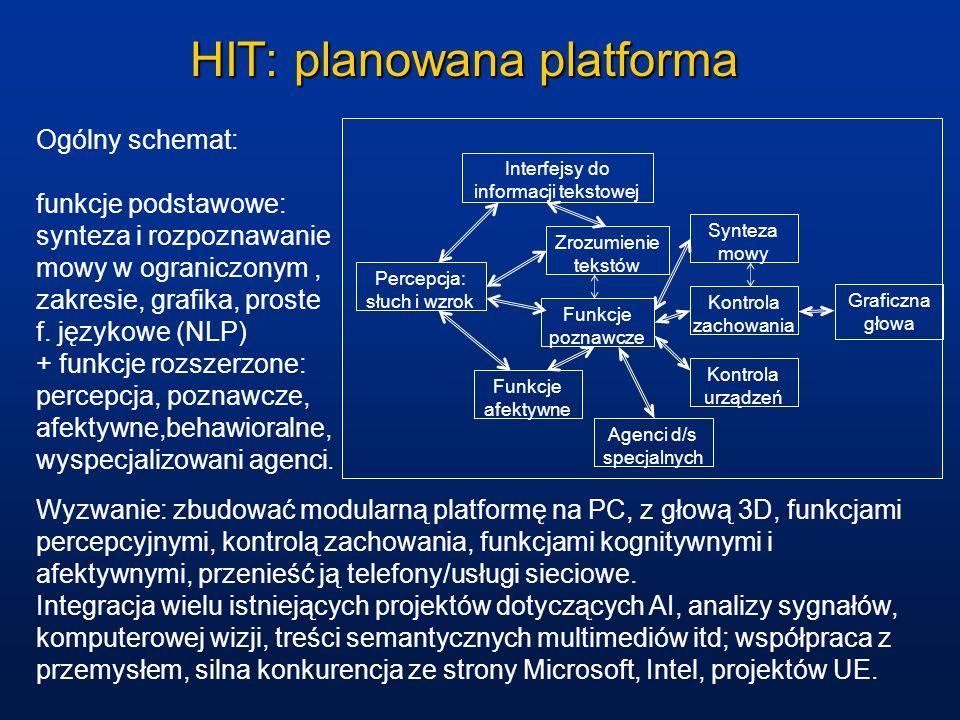 HIT: planowana platforma Ogólny schemat: funkcje podstawowe: synteza i rozpoznawanie mowy w ograniczonym, zakresie, grafika, proste f. językowe (NLP)