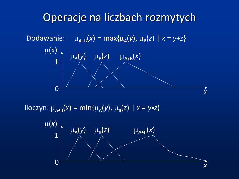 Operacje na liczbach rozmytych Dodawanie: A+B (x) = max{ A (y), B (z)   x = y+z} x (x) 1 0 A (y) B (z) A+B (x) Iloczyn: A B (x) = min{ A (y), B (z)  
