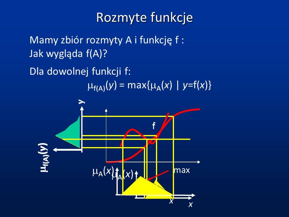 Rozmyte funkcje Dla dowolnej funkcji f: f(A) (y) = max{ A (x)   y=f(x)} f x A (x) y f(A) (y) Mamy zbiór rozmyty A i funkcję f : Jak wygląda f(A)? f x
