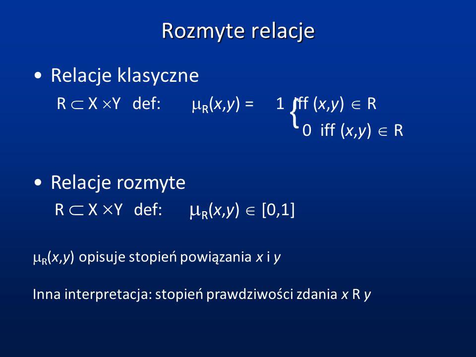 Relacje klasyczne R X Y def: R (x,y) = 1 iff (x,y) R 0 iff (x,y) R Rozmyte relacje Relacje rozmyte R X Y def: R (x,y) [0,1] R (x,y) opisuje stopień po